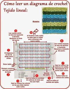 como aprender a tejer a crochet paso a paso