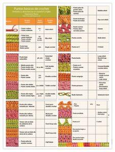 como-aprender-tejer-en-crochet-paso-paso