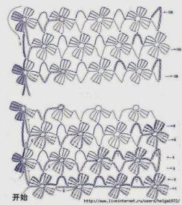 6-como-aprender-tejer-en-crochet-paso-paso