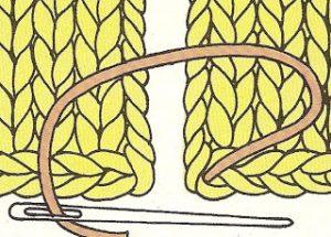 cómo hacer gorros con dos agujas